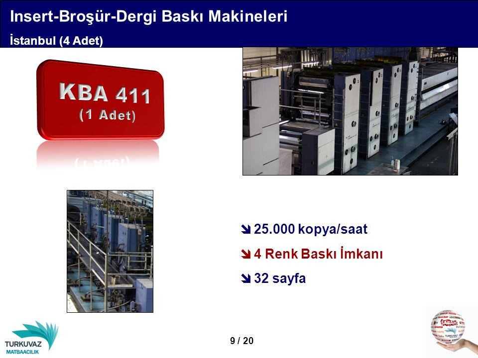  25.000 kopya/saat  4 Renk Baskı İmkanı  32 sayfa 9 / 20 Insert-Broşür-Dergi Baskı Makineleri İstanbul (4 Adet)