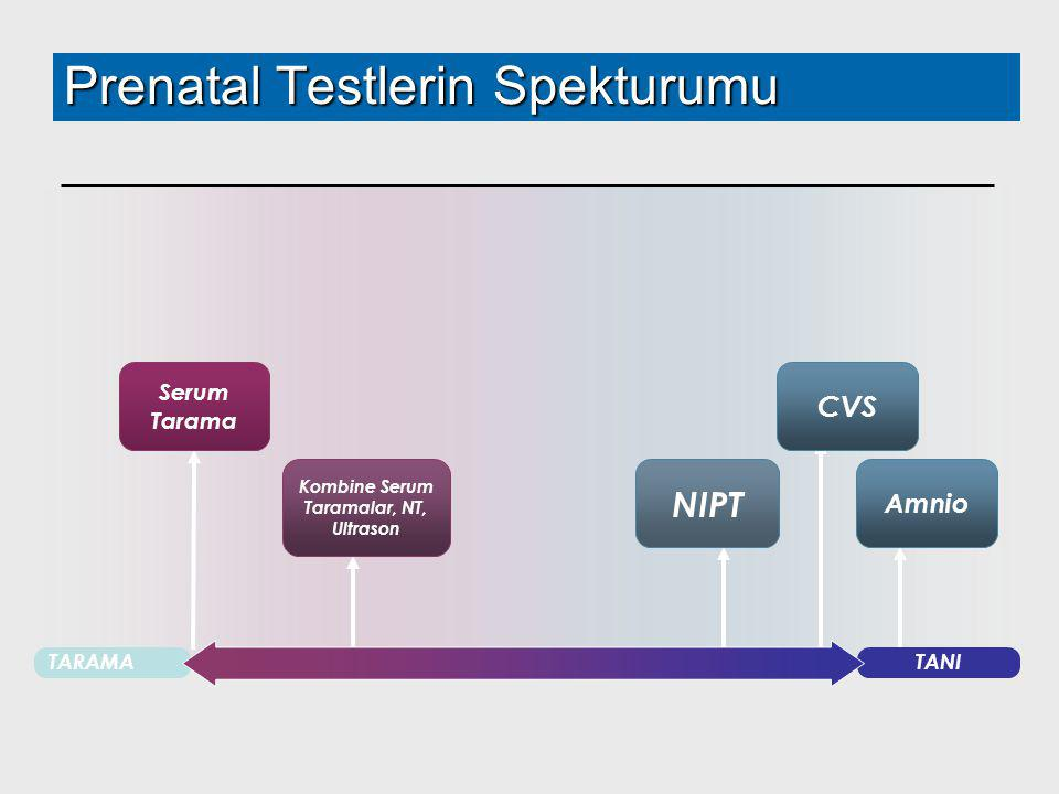 Prenatal Testlerin Spekturumu Serum Tarama Amnio NIPT Kombine Serum Taramalar, NT, Ultrason TARAMATANI CVS