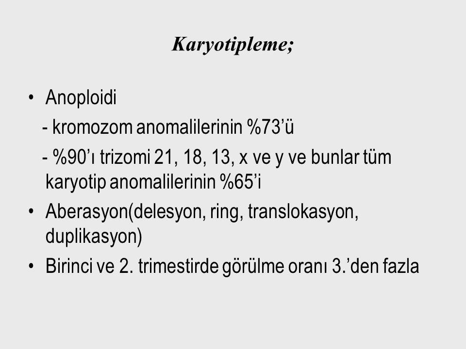 Karyotipleme; Anoploidi - kromozom anomalilerinin %73'ü - %90'ı trizomi 21, 18, 13, x ve y ve bunlar tüm karyotip anomalilerinin %65'i Aberasyon(deles