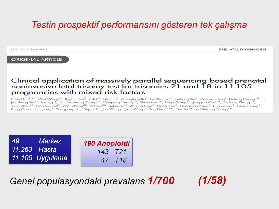 Testin prospektif performansını gösteren tek çalışma 49 Merkez 11.263 Hasta 11.105 Uygulama 49 Merkez 11.263 Hasta 11.105 Uygulama 190 Anoploidi 143 T