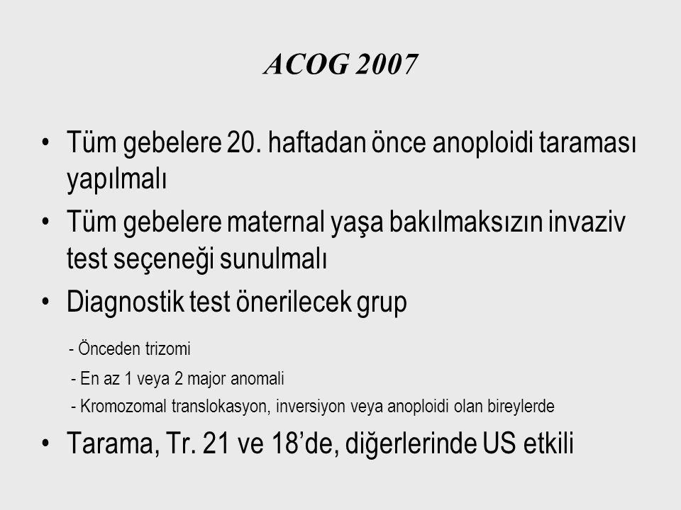 ACOG 2007 Tüm gebelere 20. haftadan önce anoploidi taraması yapılmalı Tüm gebelere maternal yaşa bakılmaksızın invaziv test seçeneği sunulmalı Diagnos