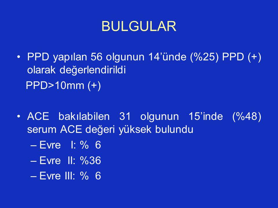 BULGULAR PPD yapılan 56 olgunun 14'ünde (%25) PPD (+) olarak değerlendirildi PPD>10mm (+) ACE bakılabilen 31 olgunun 15'inde (%48) serum ACE değeri yü