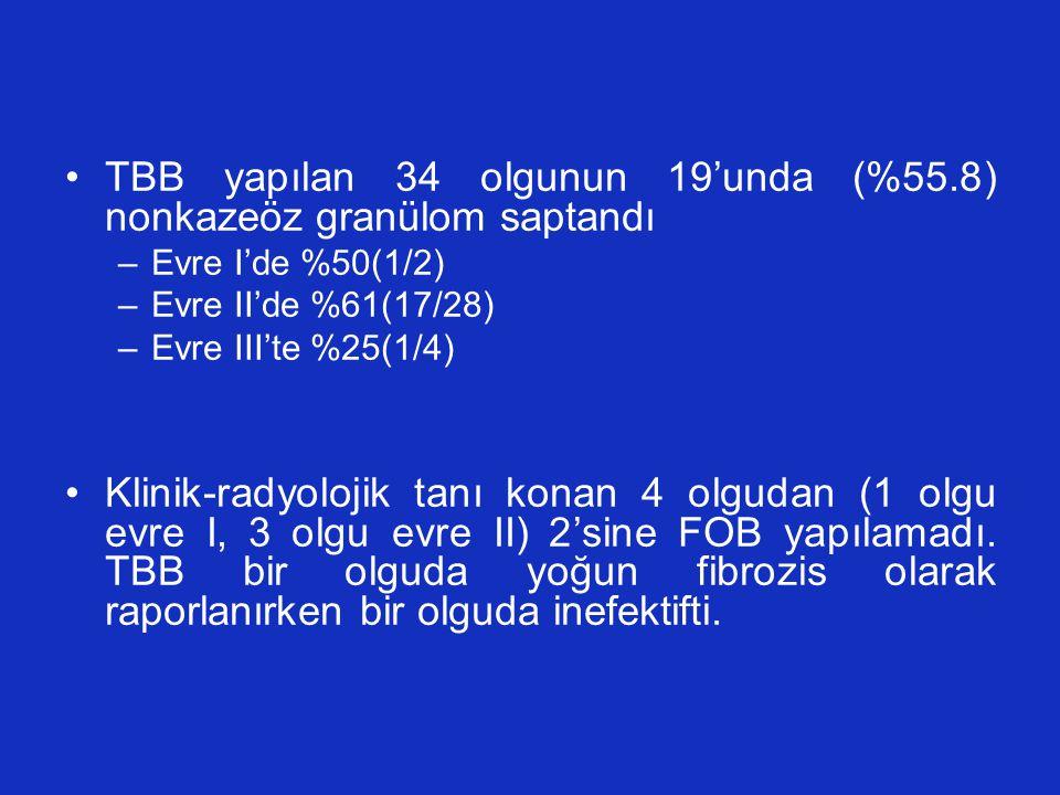TBB yapılan 34 olgunun 19'unda (%55.8) nonkazeöz granülom saptandı –Evre I'de %50(1/2) –Evre II'de %61(17/28) –Evre III'te %25(1/4) Klinik-radyolojik