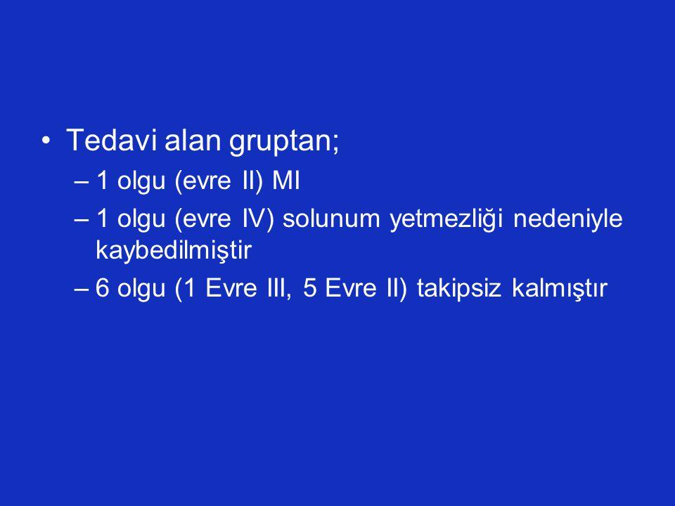Tedavi alan gruptan; –1 olgu (evre II) MI –1 olgu (evre IV) solunum yetmezliği nedeniyle kaybedilmiştir –6 olgu (1 Evre III, 5 Evre II) takipsiz kalmı