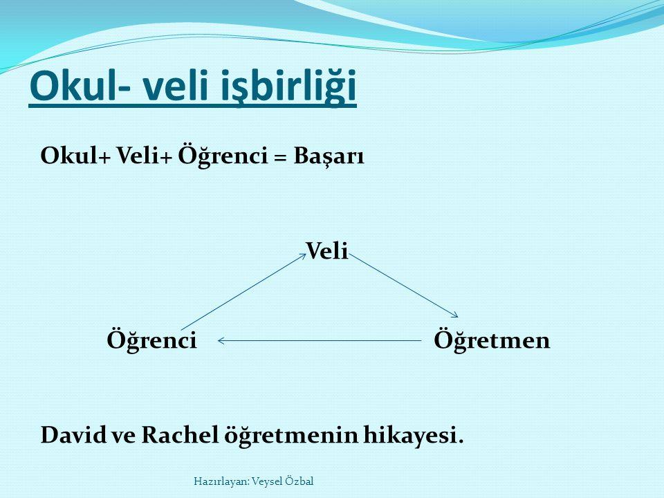 Okul- veli işbirliği Okul+ Veli+ Öğrenci = Başarı Veli Öğrenci Öğretmen David ve Rachel öğretmenin hikayesi.