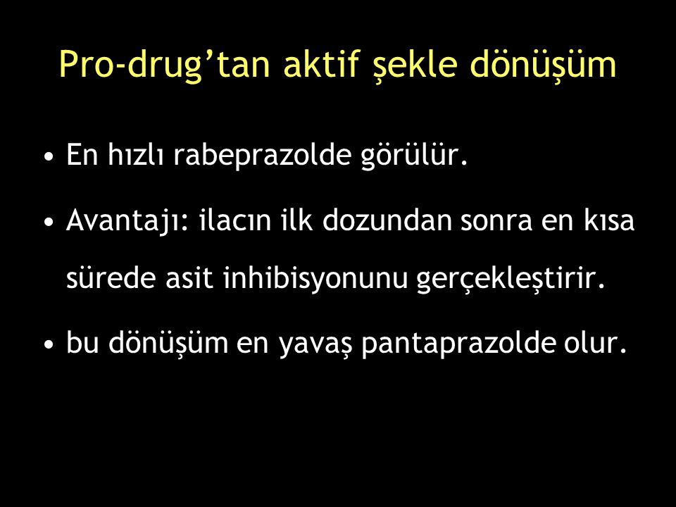 Pro-drug'tan aktif şekle dönüşüm En hızlı rabeprazolde görülür. Avantajı: ilacın ilk dozundan sonra en kısa sürede asit inhibisyonunu gerçekleştirir.