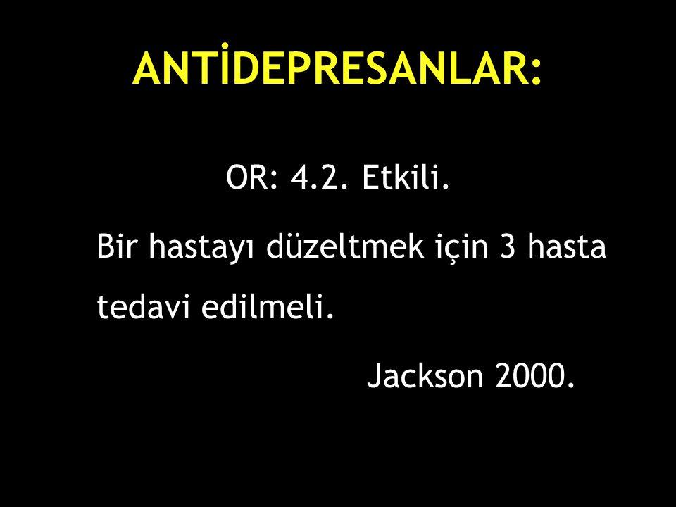 ANTİDEPRESANLAR: OR: 4.2. Etkili. Bir hastayı düzeltmek için 3 hasta tedavi edilmeli. Jackson 2000.
