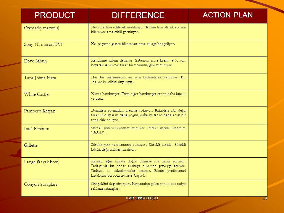 KAR ENSTİTÜSÜ 20 PRODUCTDIFFERENCE ACTION PLAN Crest (di ş macunu) Fluoride ilave edilerek üretilmi ş tir.