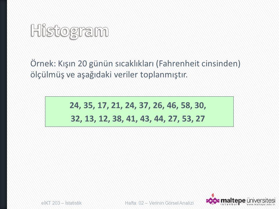 Örnek: Kışın 20 günün sıcaklıkları (Fahrenheit cinsinden) ölçülmüş ve aşağıdaki veriler toplanmıştır.