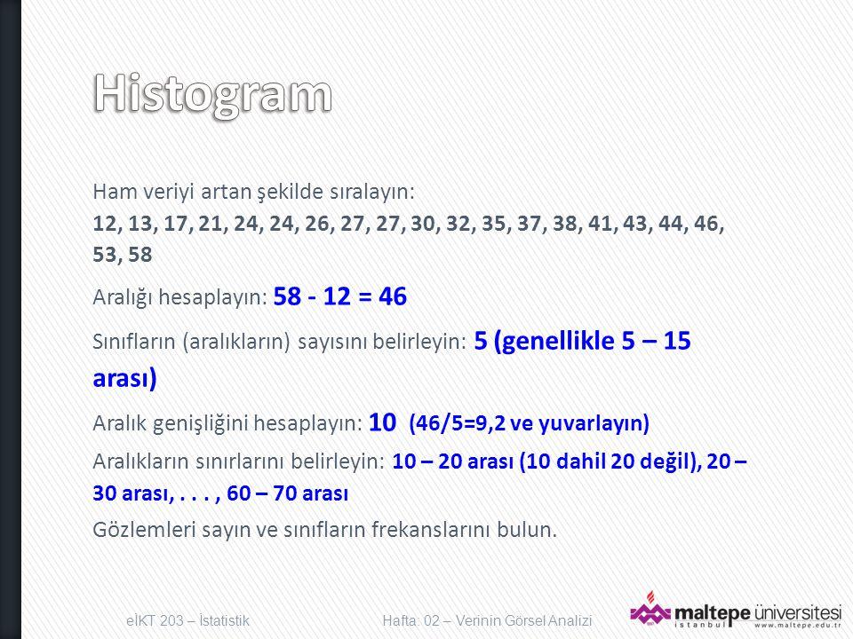 Ham veriyi artan şekilde sıralayın: 12, 13, 17, 21, 24, 24, 26, 27, 27, 30, 32, 35, 37, 38, 41, 43, 44, 46, 53, 58 Aralığı hesaplayın: 58 - 12 = 46 Sınıfların (aralıkların) sayısını belirleyin: 5 (genellikle 5 – 15 arası) Aralık genişliğini hesaplayın: 10 (46/5=9,2 ve yuvarlayın) Aralıkların sınırlarını belirleyin: 10 – 20 arası (10 dahil 20 değil), 20 – 30 arası,..., 60 – 70 arası Gözlemleri sayın ve sınıfların frekanslarını bulun.