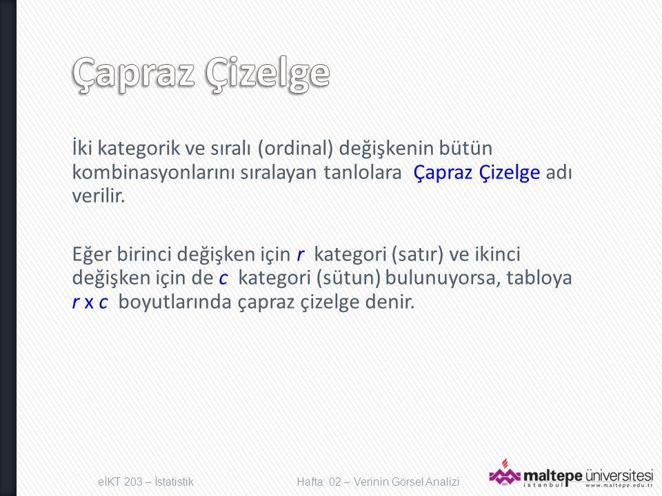 İki kategorik ve sıralı (ordinal) değişkenin bütün kombinasyonlarını sıralayan tanlolara Çapraz Çizelge adı verilir.