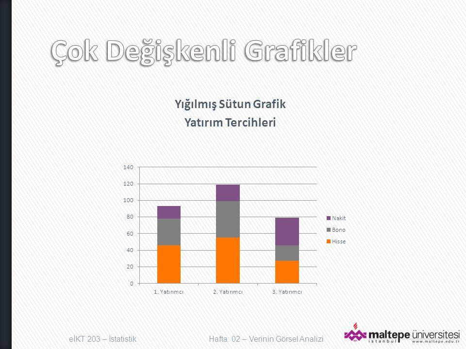 Yığılmış Sütun Grafik Yatırım Tercihleri eİKT 203 – İstatistikHafta: 02 – Verinin Görsel Analizi