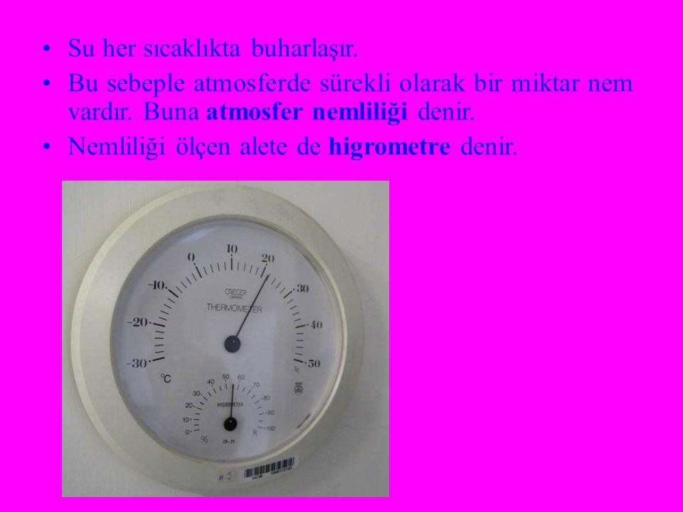 Su her sıcaklıkta buharlaşır.Bu sebeple atmosferde sürekli olarak bir miktar nem vardır.