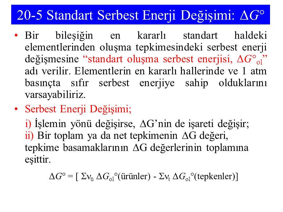 20-5 Standart Serbest Enerji Değişimi: ΔG° Bir bileşiğin en kararlı standart haldeki elementlerinden oluşma tepkimesindeki serbest enerji değişmesine