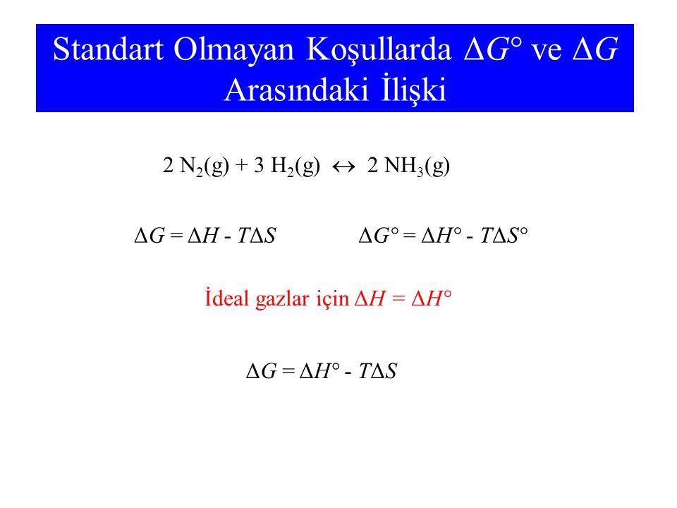 Standart Olmayan Koşullarda ΔG° ve ΔG Arasındaki İlişki 2 N 2 (g) + 3 H 2 (g)  2 NH 3 (g) ΔG = ΔH - TΔSΔG° = ΔH° - TΔS° İdeal gazlar için ΔH = ΔH° ΔG
