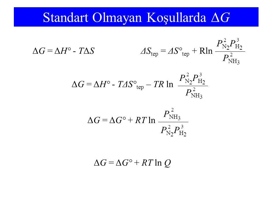 Standart Olmayan Koşullarda ΔG ΔG = ΔH° - TΔS ΔS tep = ΔS° tep + Rln PN2PH2PN2PH2 P NH 3 2 2 3 ΔG = ΔH° - TΔS° tep – TR ln PN2PH2PN2PH2 P NH 3 2 2 3 Δ