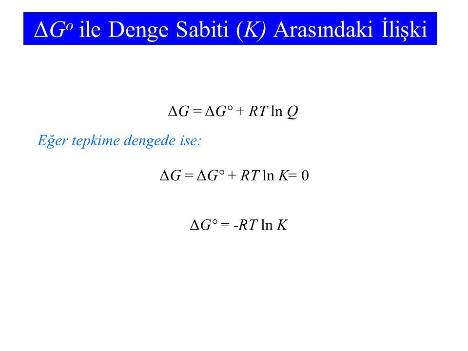 ΔG o ile Denge Sabiti (K) Arasındaki İlişki ΔG = ΔG° + RT ln Q ΔG = ΔG° + RT ln K= 0 Eğer tepkime dengede ise: ΔG° = -RT ln K