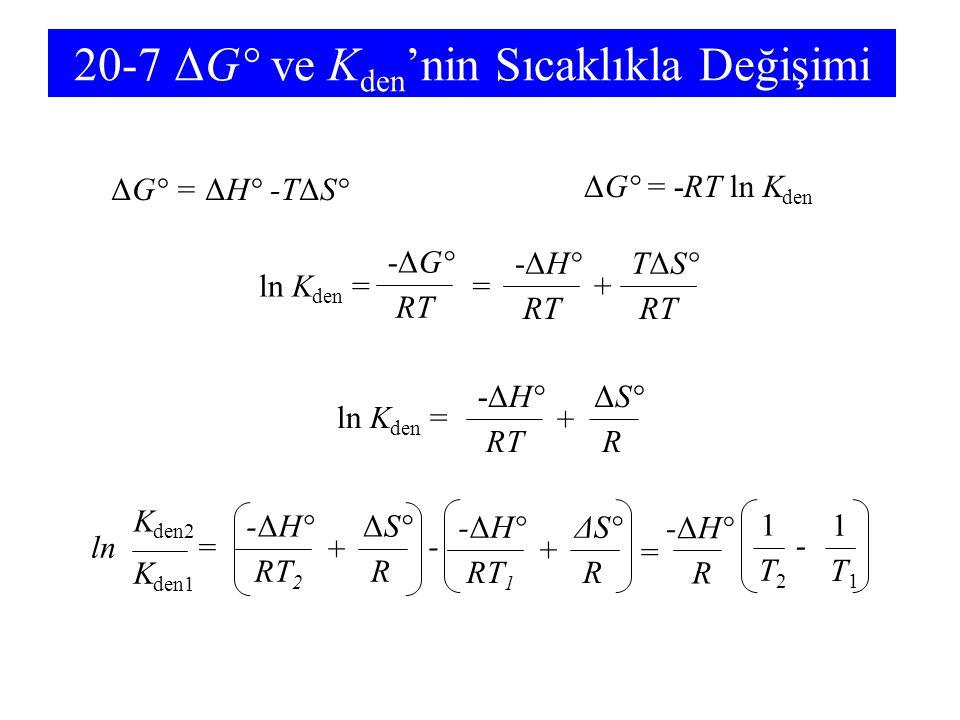 20-7 ΔG° ve K den 'nin Sıcaklıkla Değişimi ΔG° = ΔH° -TΔS° ΔG° = -RT ln K den ln K den = -ΔG° RT = -ΔH° RT TΔS° RT + ln K den = -ΔH° RT ΔS° R + ln = -