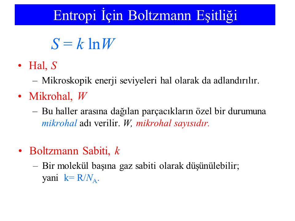 Entropi İçin Boltzmann Eşitliği Hal, S –Mikroskopik enerji seviyeleri hal olarak da adlandırılır. Mikrohal, W –Bu haller arasına dağılan parçacıkların