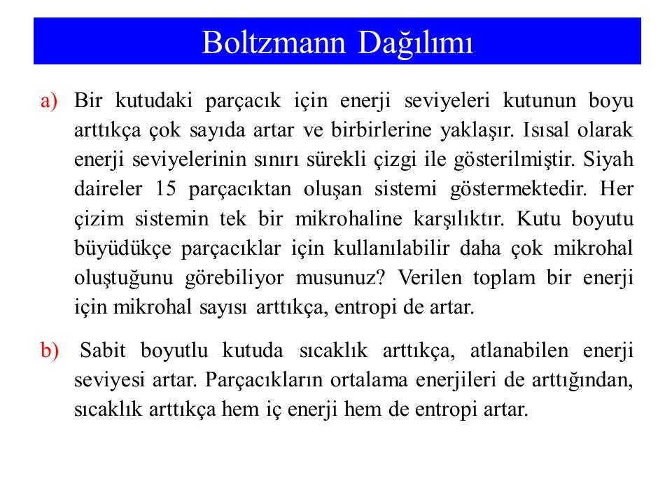 Boltzmann Dağılımı a)Bir kutudaki parçacık için enerji seviyeleri kutunun boyu arttıkça çok sayıda artar ve birbirlerine yaklaşır. Isısal olarak enerj
