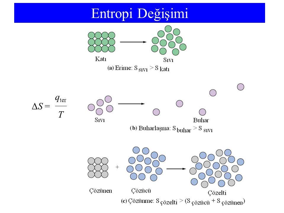 20-3 Entropinin ve Entropi Değişiminin Belirlenmesi Faz Dönüşümleri –İki faz arasındaki dengede, ısı alışverişi tersinirdir ve ayrıca faz dönüşümü sırasındaki ısı miktarı, entalpi değişimi, ΔH dön 'e eşittir.