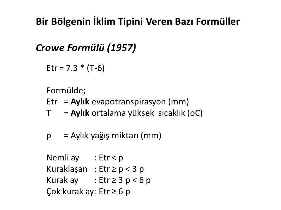 Bir Bölgenin İklim Tipini Veren Bazı Formüller Crowe Formülü (1957) Etr = 7.3 * (T-6) Formülde; Etr = Aylık evapotranspirasyon (mm) T = Aylık ortalama yüksek sıcaklık (oC) p= Aylık yağış miktarı (mm) Nemli ay : Etr < p Kuraklaşan : Etr ≥ p < 3 p Kurak ay : Etr ≥ 3 p < 6 p Çok kurak ay: Etr ≥ 6 p