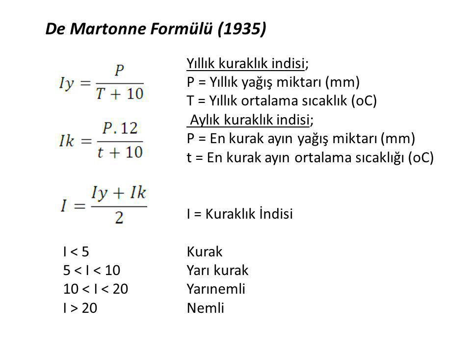 De Martonne Formülü (1935) Yıllık kuraklık indisi; P = Yıllık yağış miktarı (mm) T = Yıllık ortalama sıcaklık (oC) Aylık kuraklık indisi; P = En kurak ayın yağış miktarı (mm) t = En kurak ayın ortalama sıcaklığı (oC) I = Kuraklık İndisi I < 5Kurak 5 < I < 10Yarı kurak 10 < I < 20 Yarınemli I > 20Nemli