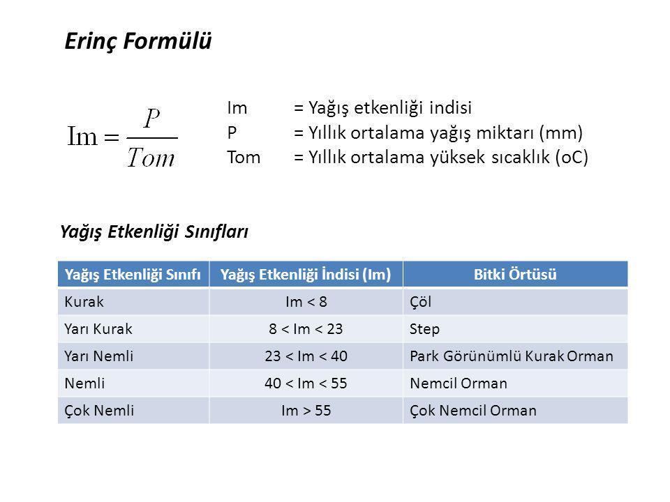 Erinç Formülü Im = Yağış etkenliği indisi P = Yıllık ortalama yağış miktarı (mm) Tom= Yıllık ortalama yüksek sıcaklık (oC) Yağış Etkenliği SınıfıYağış