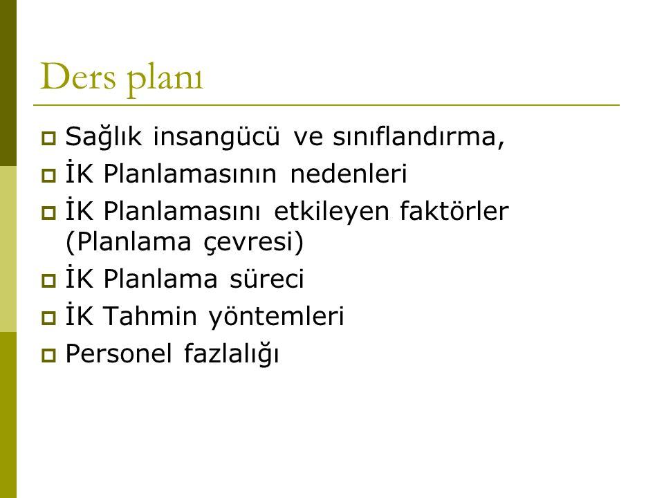 Sağlık insangücü sınıflandırması  ILO  Nusret Fişek  Weiss
