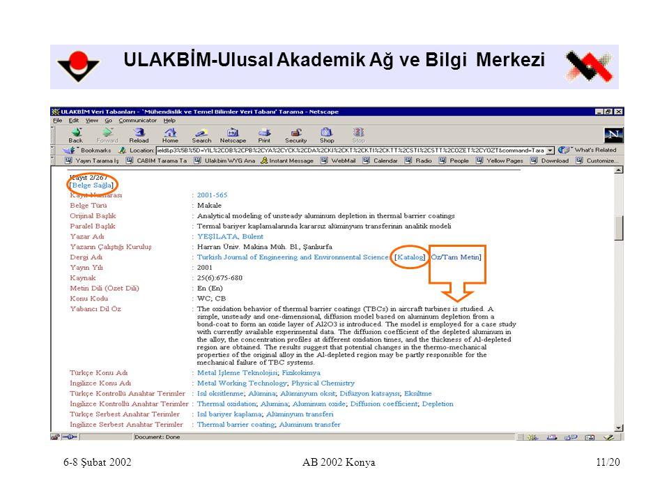 ULAKBİM-Ulusal Akademik Ağ ve Bilgi Merkezi 6-8 Şubat 2002AB 2002 Konya11/20