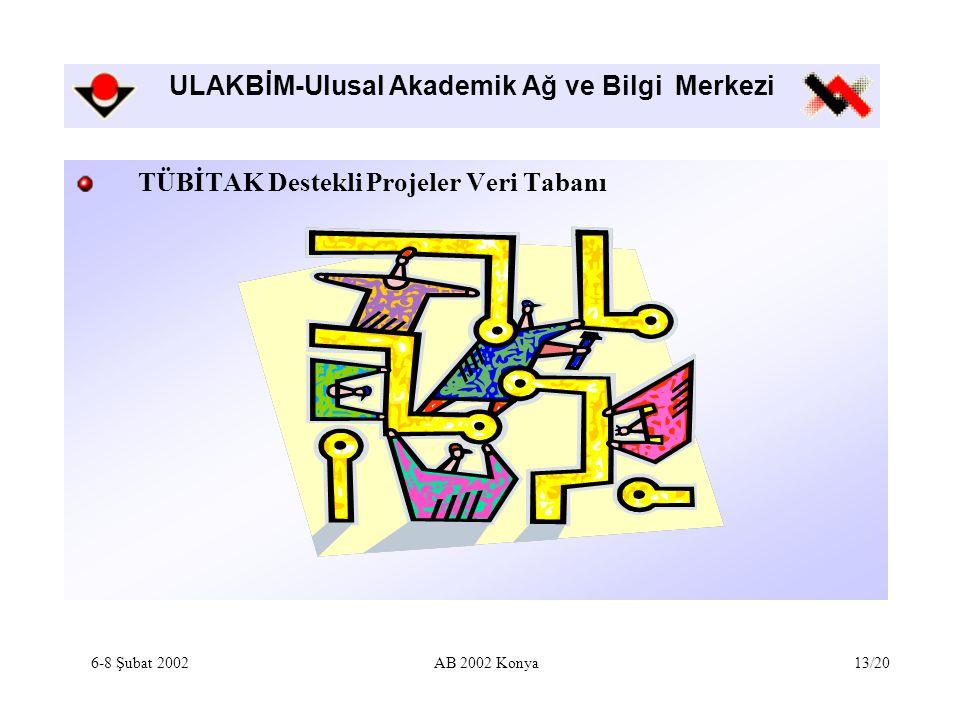 ULAKBİM-Ulusal Akademik Ağ ve Bilgi Merkezi TÜBİTAK Destekli Projeler Veri Tabanı 6-8 Şubat 2002AB 2002 Konya13/20