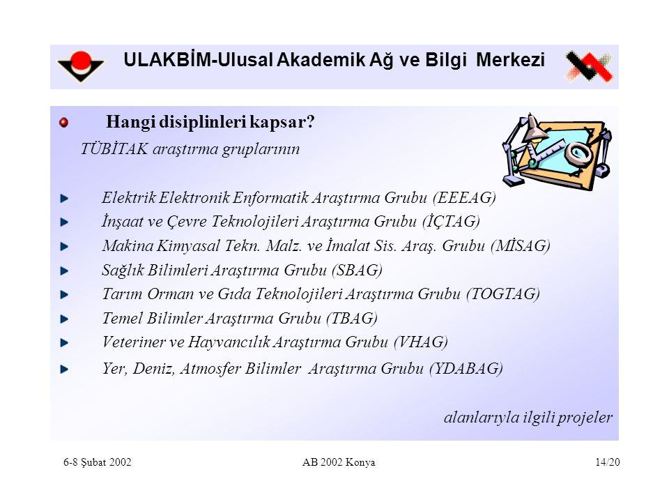 ULAKBİM-Ulusal Akademik Ağ ve Bilgi Merkezi Hangi disiplinleri kapsar.