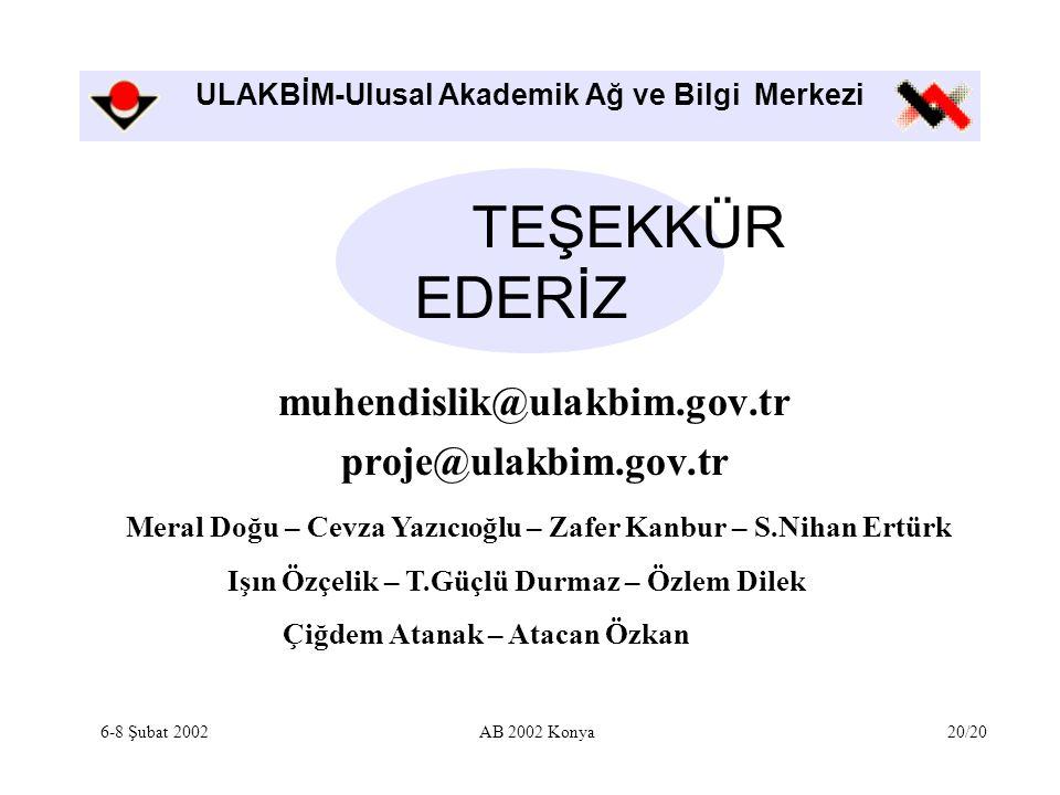 ULAKBİM-Ulusal Akademik Ağ ve Bilgi Merkezi muhendislik@ulakbim.gov.tr proje@ulakbim.gov.tr 6-8 Şubat 2002AB 2002 Konya20/20 TEŞEKKÜR EDERİZ Meral Doğu – Cevza Yazıcıoğlu – Zafer Kanbur – S.Nihan Ertürk Işın Özçelik – T.Güçlü Durmaz – Özlem Dilek Çiğdem Atanak – Atacan Özkan