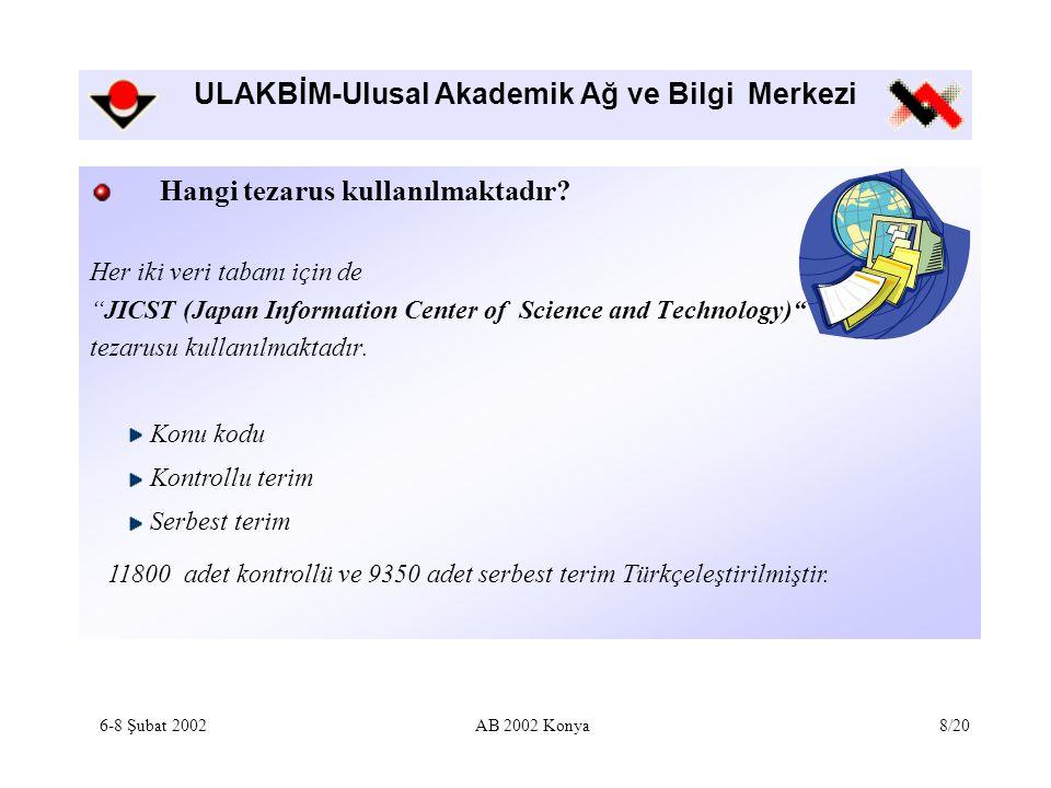 ULAKBİM-Ulusal Akademik Ağ ve Bilgi Merkezi Veri tabanlarında tarama http://www.ulakbim.gov.tr/servisler/uvt/ 6-8 Şubat 2002AB 2002 Konya9/20