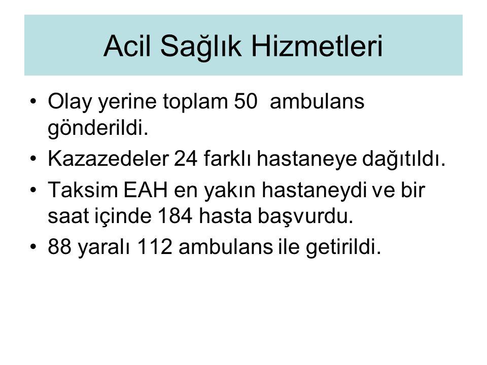 Olay yerine toplam 50 ambulans gönderildi. Kazazedeler 24 farklı hastaneye dağıtıldı.