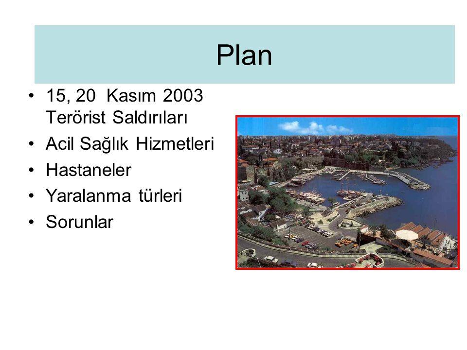 Plan 15, 20 Kasım 2003 Terörist Saldırıları Acil Sağlık Hizmetleri Hastaneler Yaralanma türleri Sorunlar Plan