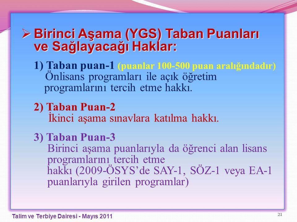  Birinci Aşama (YGS) Taban Puanları ve Sağlayacağı Haklar: 1) Taban puan-1 (puanlar 100-500 puan aralığındadır) Önlisans programları ile açık öğretim