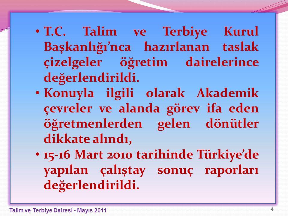 T.C. Talim ve Terbiye Kurul Başkanlığı'nca hazırlanan taslak çizelgeler öğretim dairelerince değerlendirildi. Konuyla ilgili olarak Akademik çevreler