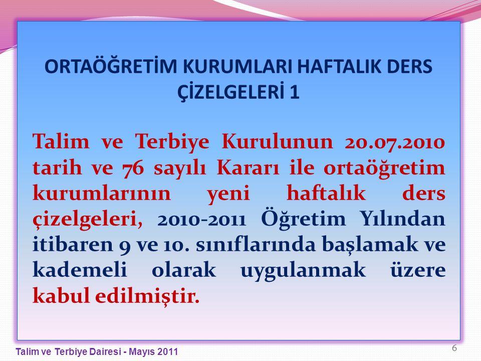 ORTAÖĞRETİM KURUMLARI HAFTALIK DERS ÇİZELGELERİ 1 Talim ve Terbiye Kurulunun 20.07.2010 tarih ve 76 sayılı Kararı ile ortaöğretim kurumlarının yeni ha