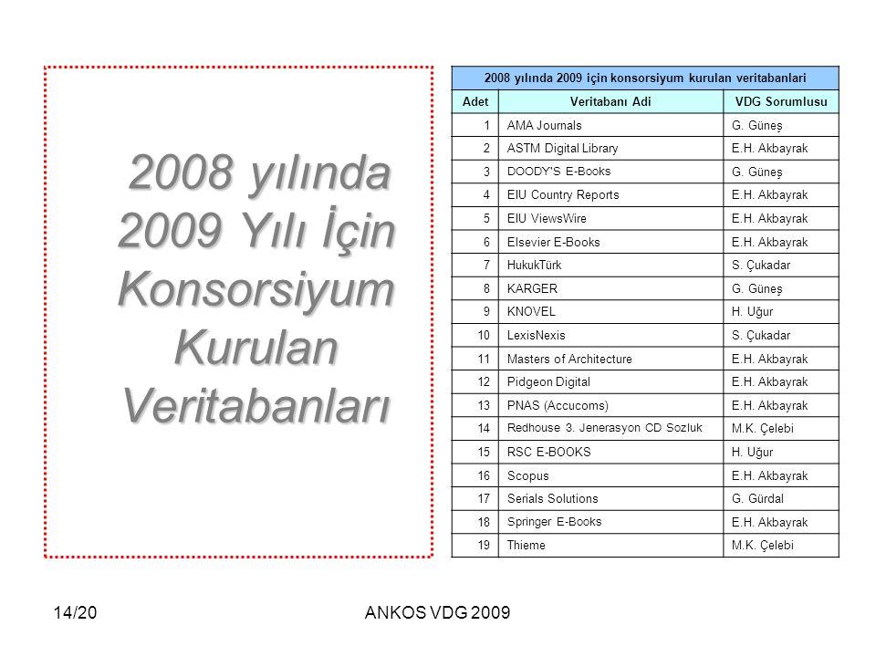 14/20ANKOS VDG 2009 2008 yılında 2009 Yılı İçin Konsorsiyum Kurulan Veritabanları 2008 yılında 2009 için konsorsiyum kurulan veritabanlari AdetVeritabanı AdiVDG Sorumlusu 1AMA JournalsG.