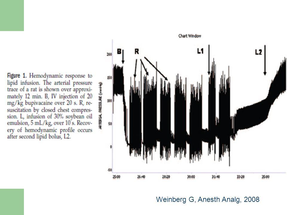 Weinberg G, Anesth Analg, 2008