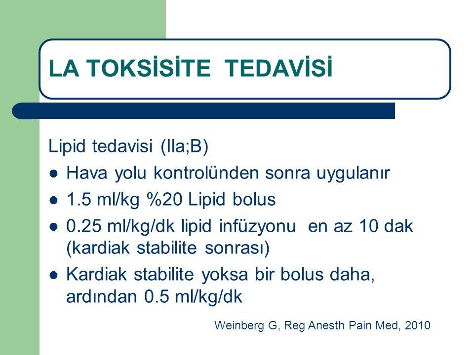 LA TOKSİSİTE TEDAVİSİ Lipid tedavisi (IIa;B) Hava yolu kontrolünden sonra uygulanır 1.5 ml/kg %20 Lipid bolus 0.25 ml/kg/dk lipid infüzyonu en az 10 d