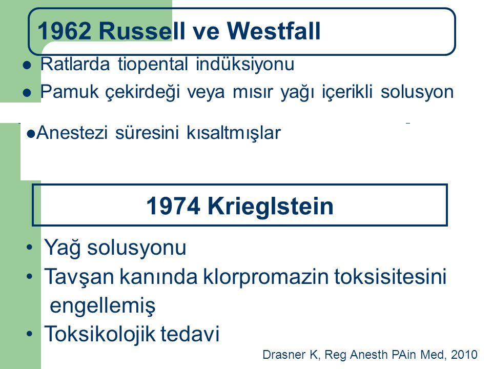 1962 Russell ve Westfall Ratlarda tiopental indüksiyonu Pamuk çekirdeği veya mısır yağı içerikli solusyon 1974 Krieglstein Yağ solusyonu Tavşan kanınd