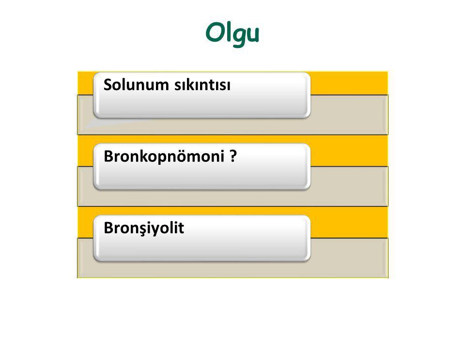 Olgu Solunum sıkıntısıBronkopnömoni ?Bronşiyolit
