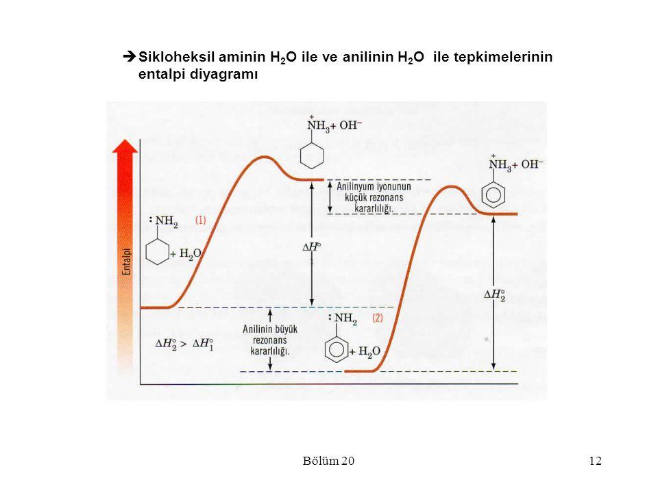 Bölüm 2012  Sikloheksil aminin H 2 O ile ve anilinin H 2 O ile tepkimelerinin entalpi diyagramı