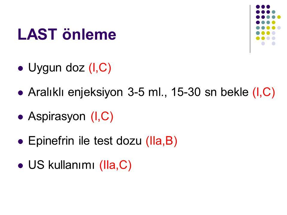 LAST önleme Uygun doz (I,C) Aralıklı enjeksiyon 3-5 ml., 15-30 sn bekle (I,C) Aspirasyon (I,C) Epinefrin ile test dozu (IIa,B) US kullanımı (IIa,C)