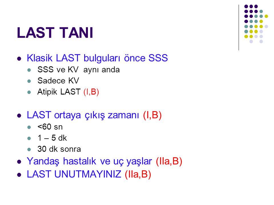 LAST TANI Klasik LAST bulguları önce SSS SSS ve KV aynı anda Sadece KV Atipik LAST (I,B) LAST ortaya çıkış zamanı (I,B) <60 sn 1 – 5 dk 30 dk sonra Ya
