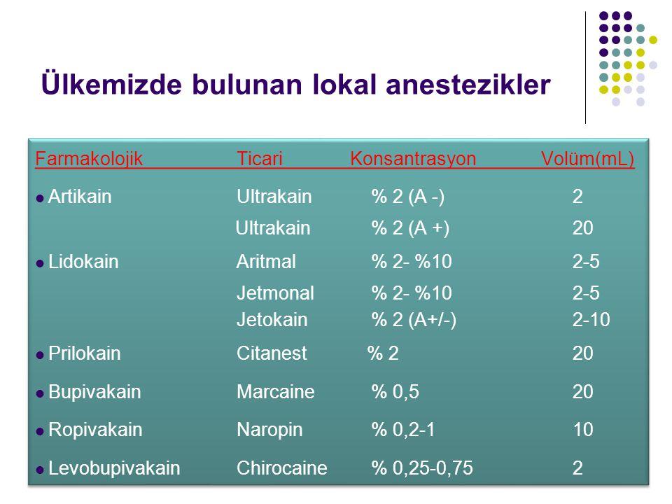 FarmakolojikTicari Konsantrasyon Volüm(mL) ArtikainUltrakain % 2 (A -) 2 Ultrakain % 2 (A +) 20 LidokainAritmal% 2- %102-5 Jetmonal % 2- %10 2-5 Jetok