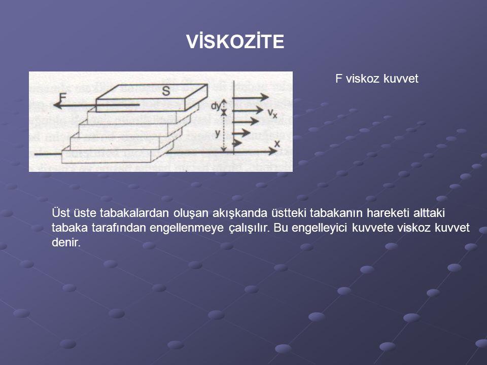 Viskozluk katsayısının birimi (SI) N s / m 2 (CGS) dyn s / cm 2 Viskozluk katsayısı akışkanın akışa karşı direngenliğinin bir ölçüsüdür.