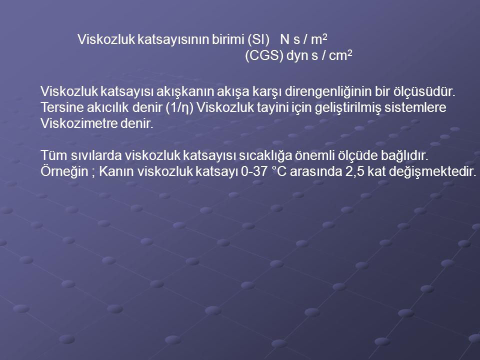 Akışkan Vizkosite Sıcaklık  C Poise (dyn.s/cm²=P) Poiseuille (N.s/m²=PI) Sıvılar: Aseton 25 3.16x10 -3 3.16x10 -4 Kan plazması 37 1.5x10 -2 1.5x10 -3 Tam kan 37 4x10 -2 4x10 -3 Etanol 20 1.20x10 -2 1.20x10 -3 Eter 20 2.33x10 -3 2.33x10 -4 Gliserin 20 14.9 1.49 Cıva 20 1.55x10 -2 1.55x10 -3 Hafif makina yağı 16 38 1.13 0.34 0.113 3.4x10 -2 Su 0 20 37 100 1.79x10 -2 1.00x10 -2 6.91x10 -3 2.82x10 -3 1.79x10 -3 1.00x10 -3 6.91x10 -4 2.82x10 -4 Gazlar: Hava 0 18 40 1.71x10 -4 1.83x10 -4 1.90x10 -4 1.71x10 -5 1.83x10 -5 1.90x10 -5 Helyum 20 1.94x10 -4 1.94x10 -5 Su buharı 100 1.25x10 -4 1.25x10 -5